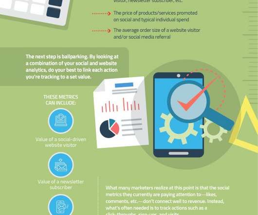 Infographics public relations today infographic how to measure social media success publicscrutiny Choice Image